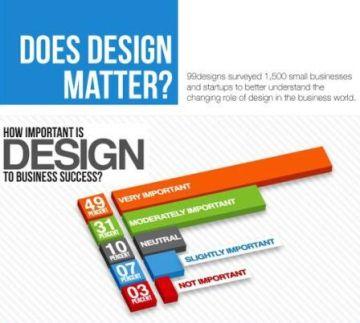 Design Screengrab